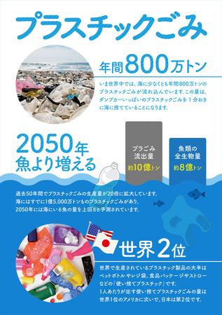 プラスチックごみ・パネル.jpg