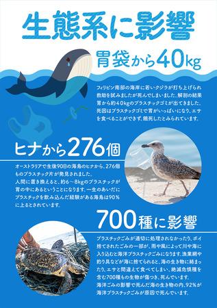 生態系に影響・パネル.jpg